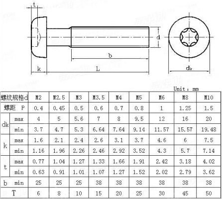 Torx screws pan head drawings