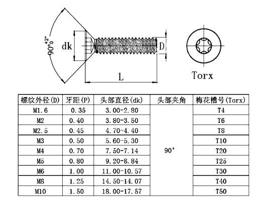 torx screws black flat head drawings